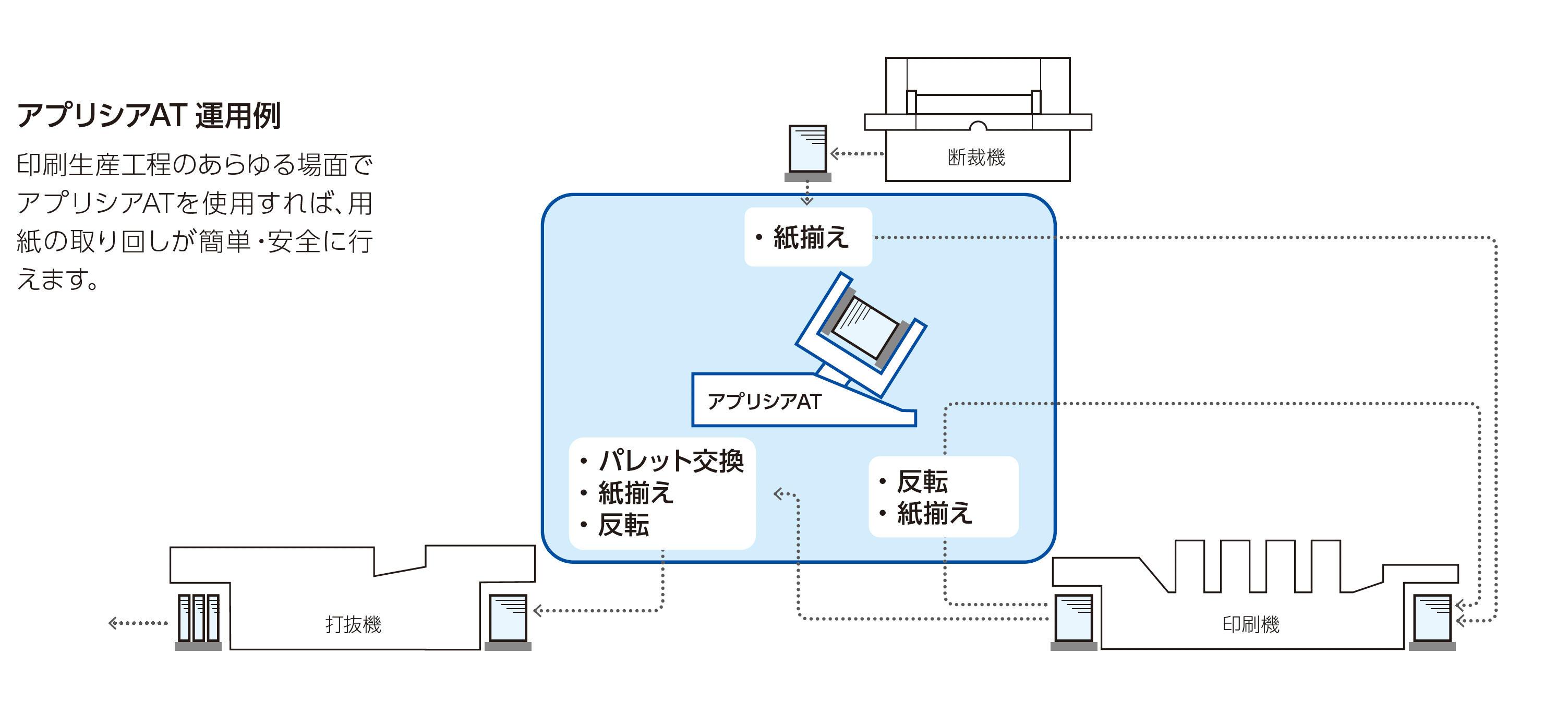 at_flow_jp.jpg