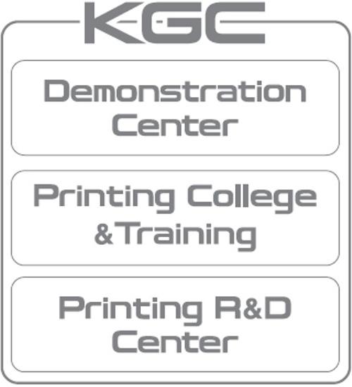 KGC Demonstration Center Printing College & Training Printing R&D Center