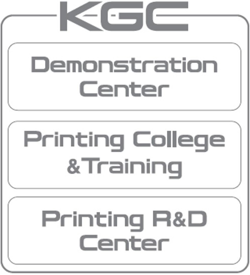 KGC Demonstration Center Printing College & Training Printing R&D Center
